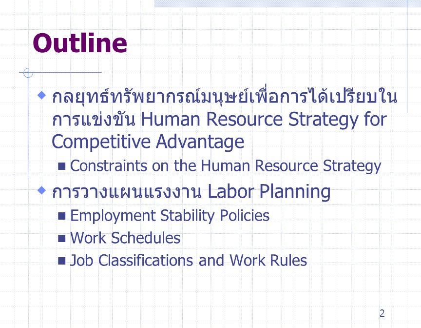Outline กลยุทธ์ทรัพยากรณ์มนุษย์เพื่อการได้เปรียบในการแข่งขัน Human Resource Strategy for Competitive Advantage.