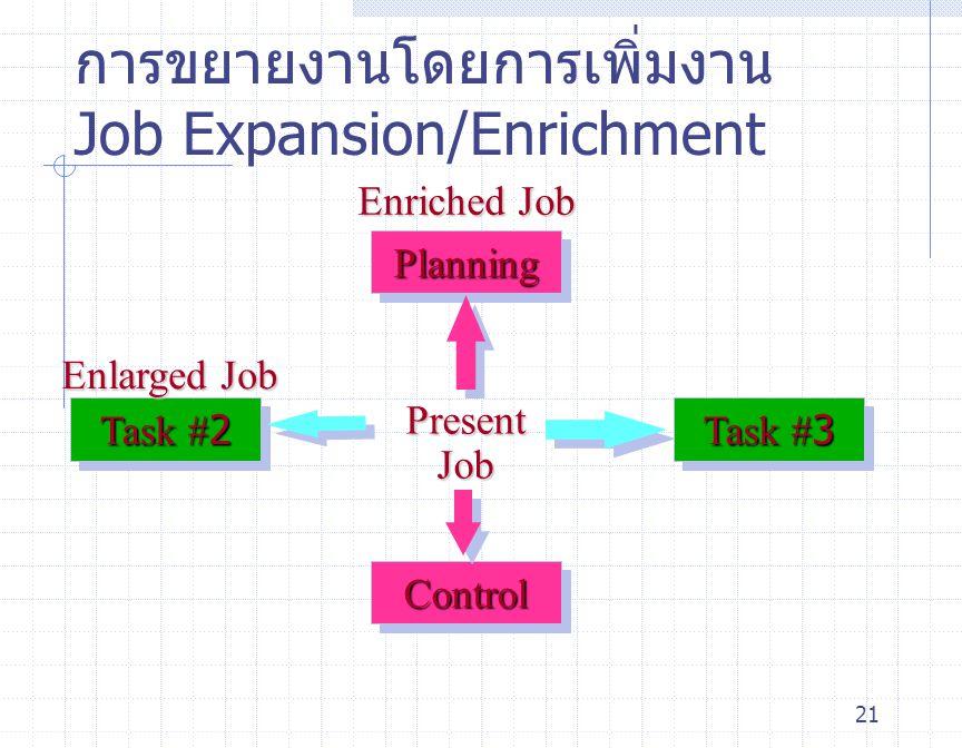 การขยายงานโดยการเพิ่มงาน Job Expansion/Enrichment