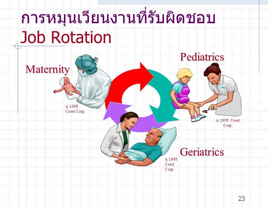 การหมุนเวียนงานที่รับผิดชอบ Job Rotation