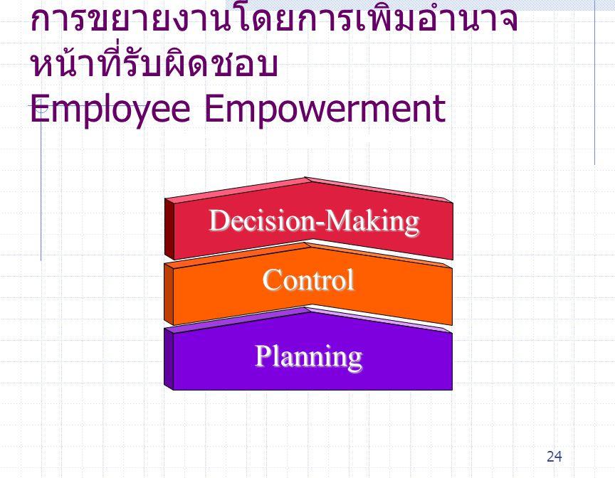 การขยายงานโดยการเพิ่มอำนาจ หน้าที่รับผิดชอบ Employee Empowerment