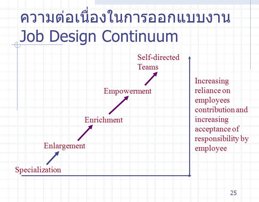 ความต่อเนื่องในการออกแบบงานJob Design Continuum