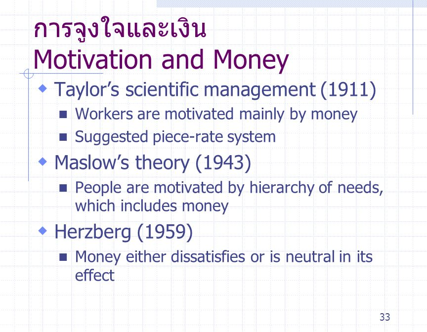 การจูงใจและเงิน Motivation and Money