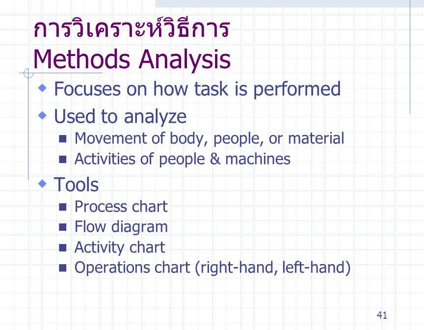 การวิเคราะห์วิธีการ Methods Analysis