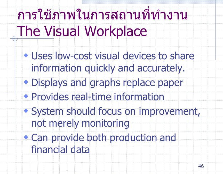 การใช้ภาพในการสถานที่ทำงาน The Visual Workplace