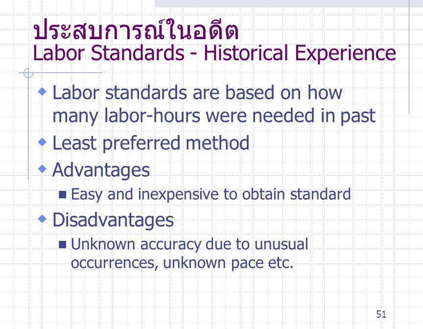 ประสบการณ์ในอดีต Labor Standards - Historical Experience