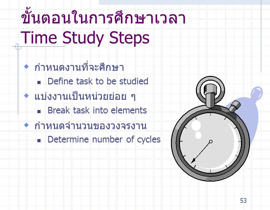 ขั้นตอนในการศึกษาเวลา Time Study Steps