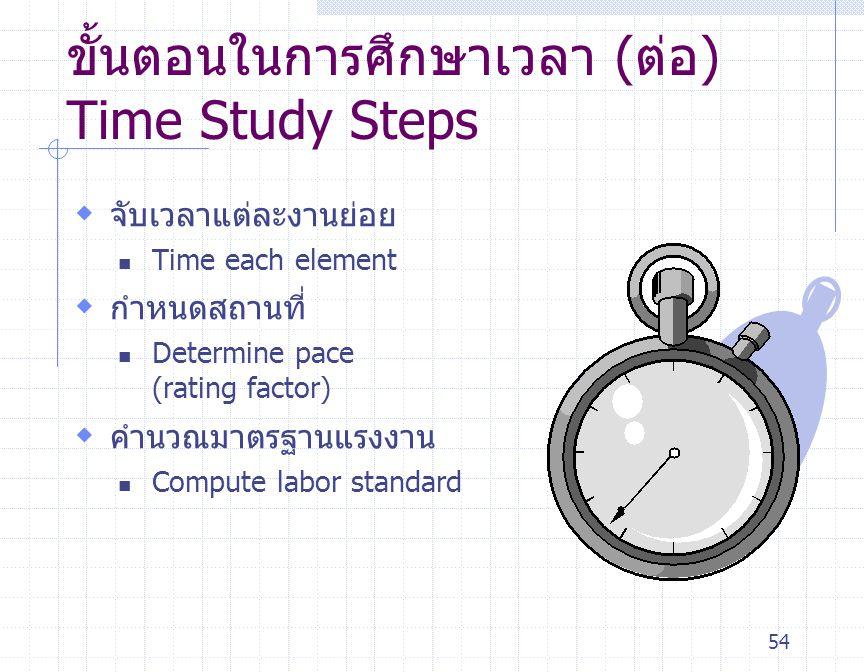 ขั้นตอนในการศึกษาเวลา (ต่อ) Time Study Steps