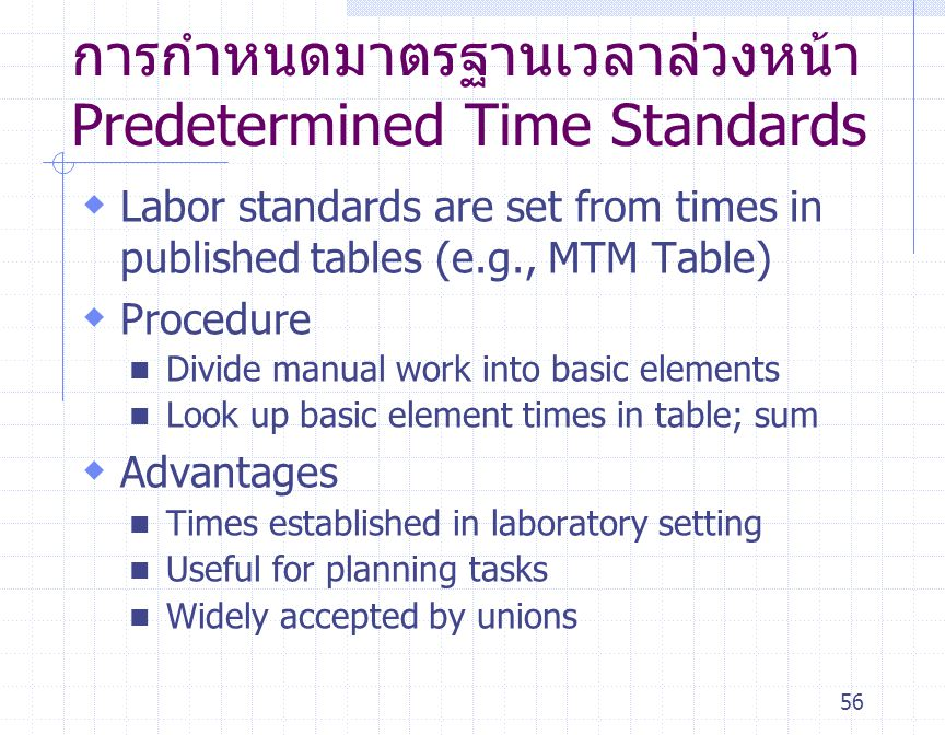 การกำหนดมาตรฐานเวลาล่วงหน้าPredetermined Time Standards