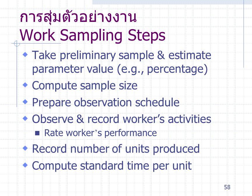 การสุ่มตัวอย่างงาน Work Sampling Steps