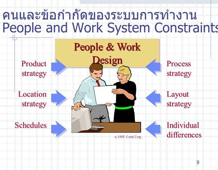 คนและข้อกำกัดของระบบการทำงาน People and Work System Constraints