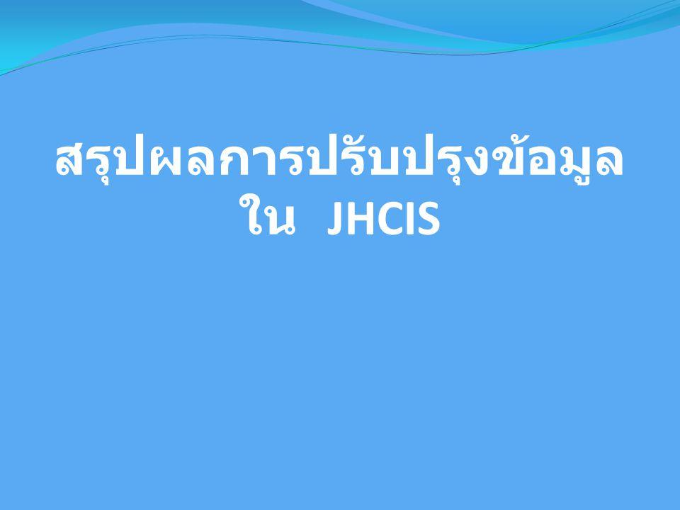 สรุปผลการปรับปรุงข้อมูลใน JHCIS