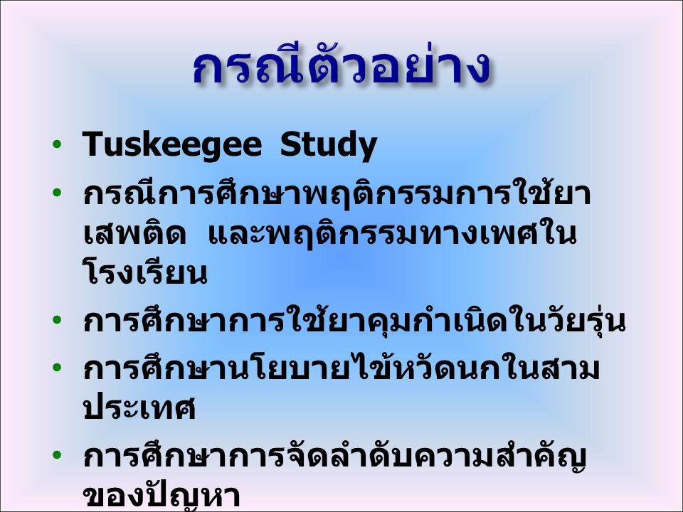 กรณีตัวอย่าง Tuskeegee Study