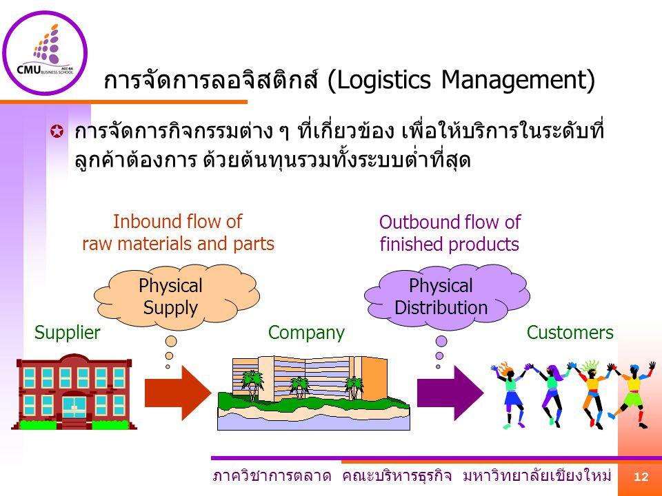 การจัดการลอจิสติกส์ (Logistics Management)