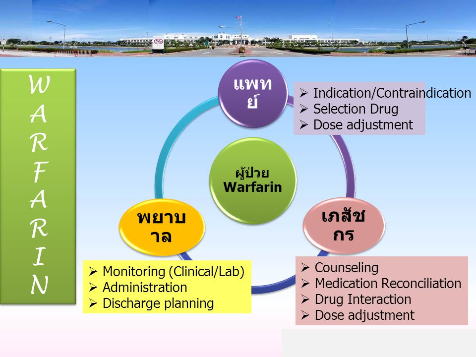 W A R F I N แพทย์ เภสัชกร พยาบาล Indication/Contraindication