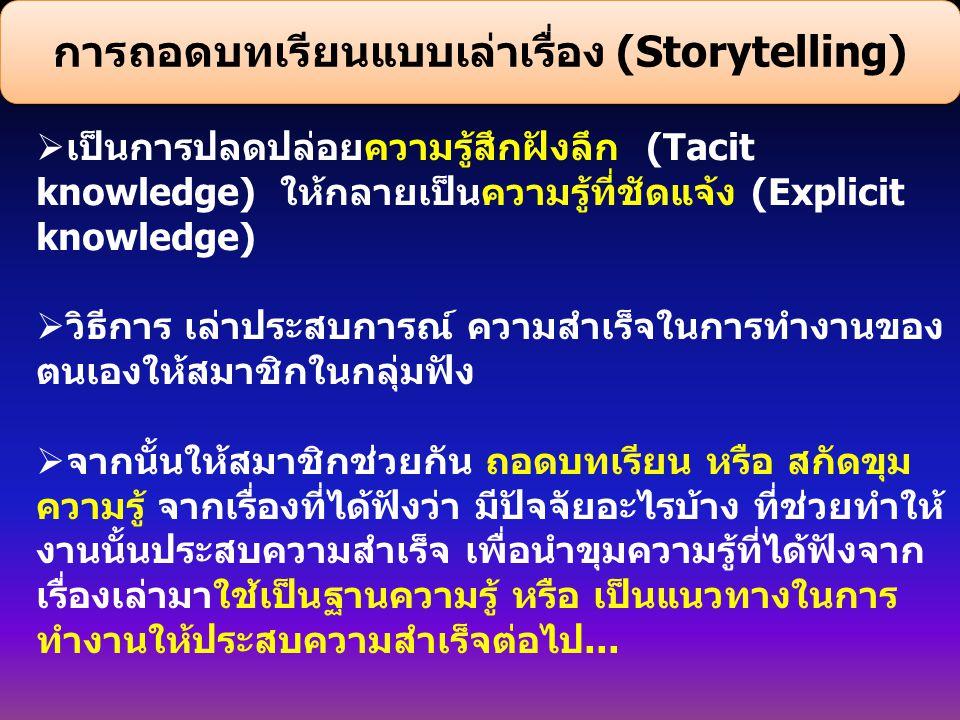 การถอดบทเรียนแบบเล่าเรื่อง (Storytelling)