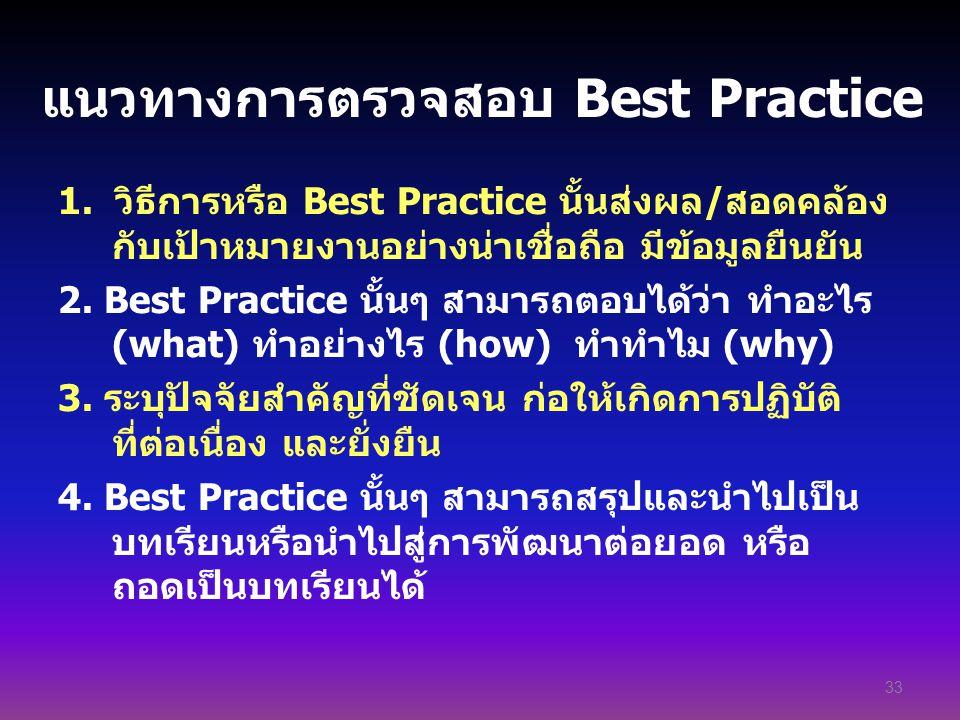 แนวทางการตรวจสอบ Best Practice