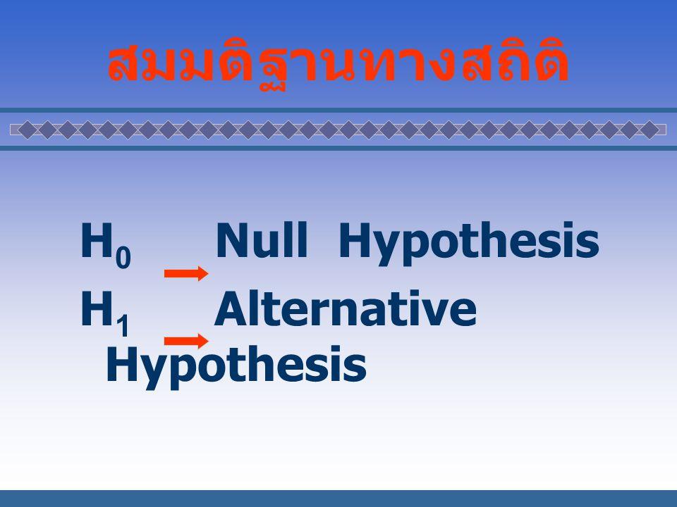 สมมติฐานทางสถิติ H0 Null Hypothesis H1 Alternative Hypothesis