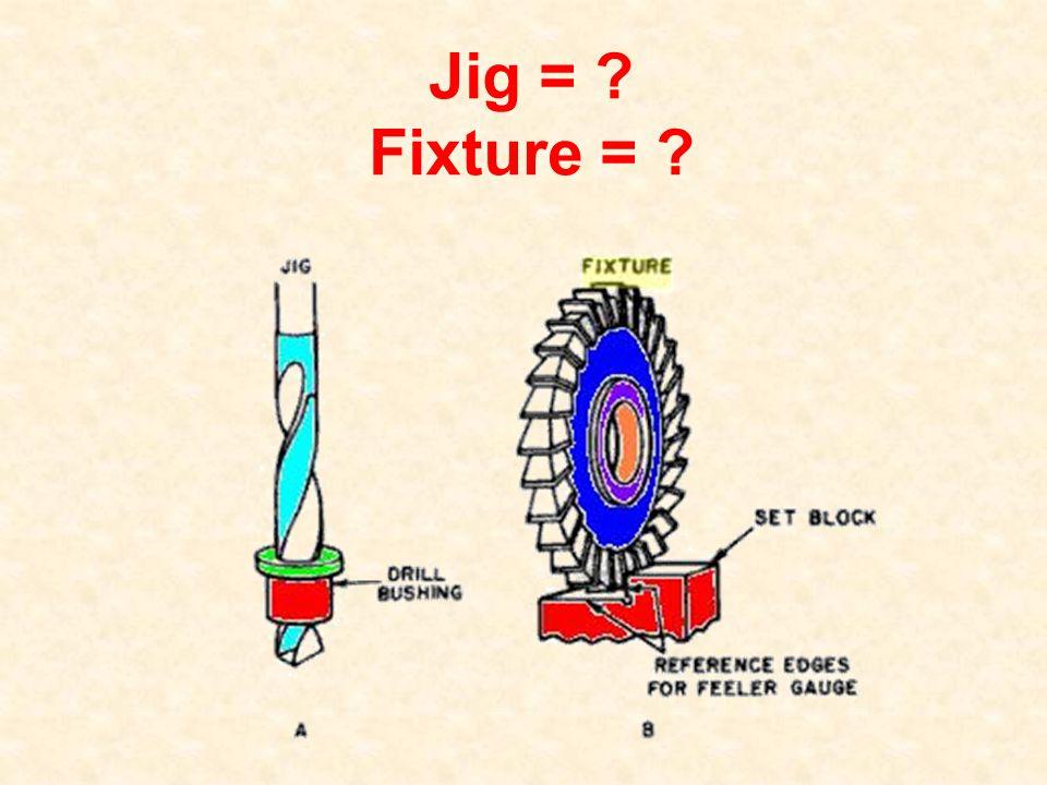 Jig = Fixture =