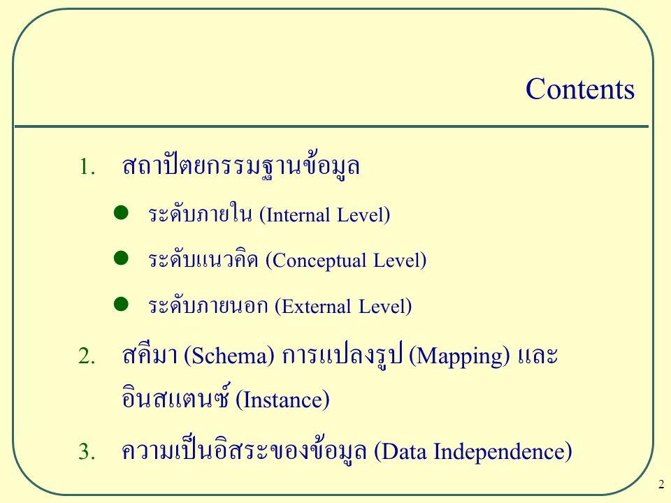 Contents สถาปัตยกรรมฐานข้อมูล