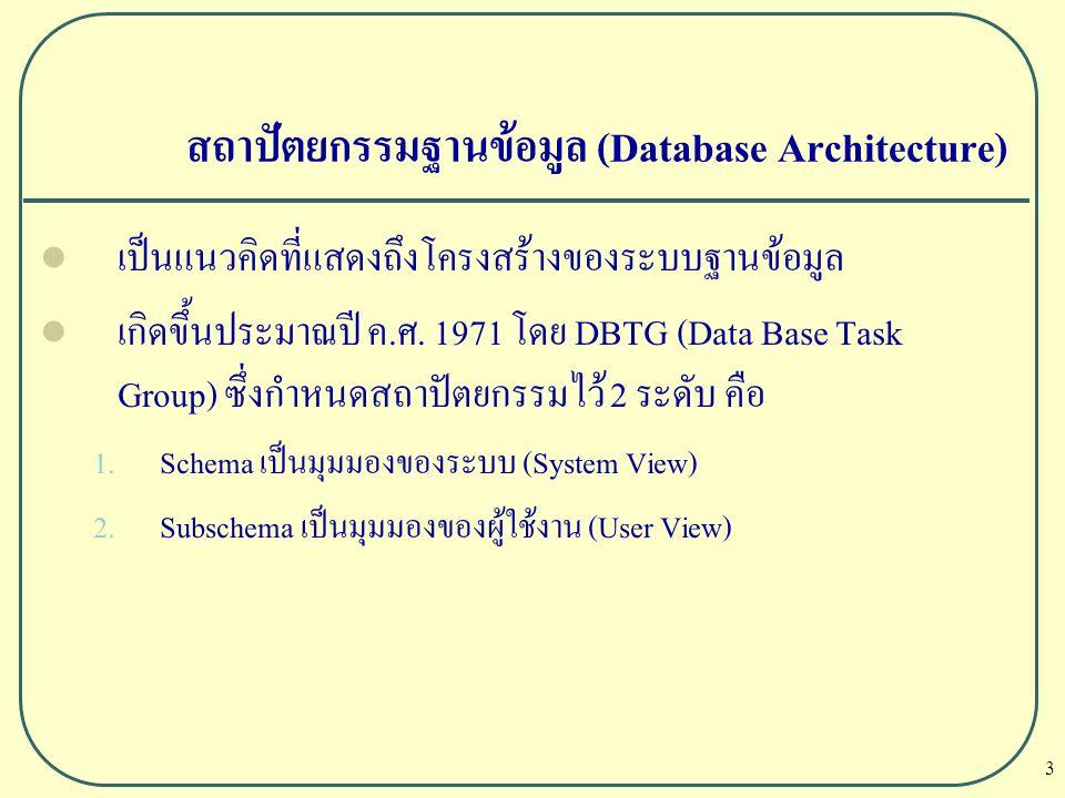 สถาปัตยกรรมฐานข้อมูล (Database Architecture)
