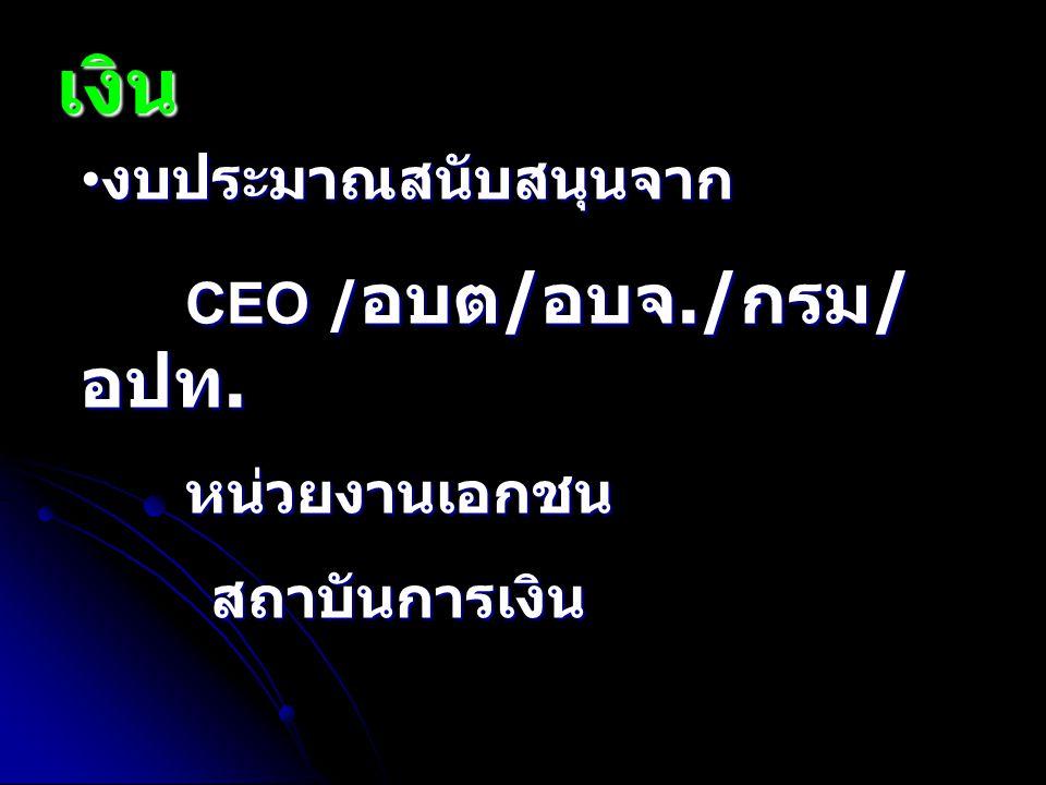 เงิน งบประมาณสนับสนุนจาก CEO /อบต/อบจ./กรม/อปท. สถาบันการเงิน