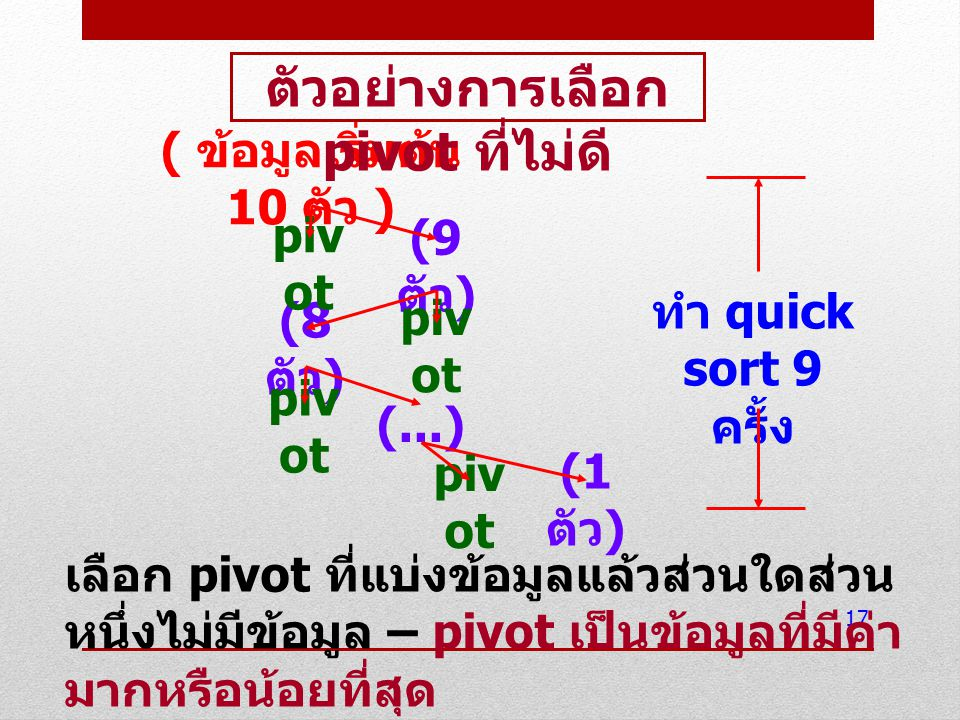 ตัวอย่างการเลือก pivot ที่ไม่ดี