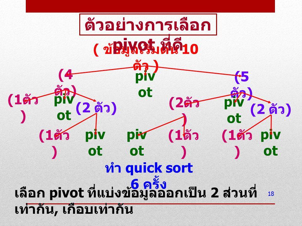 ตัวอย่างการเลือก pivot ที่ดี