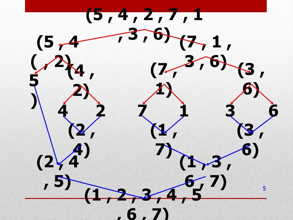 (5 , 4 , 2 , 7 , 1 , 3 , 6) (5 , 4 , 2) (7 , 1 , 3 , 6) (5) (4 , 2) (7 , 1) (3 , 6) 4. 2. 7.