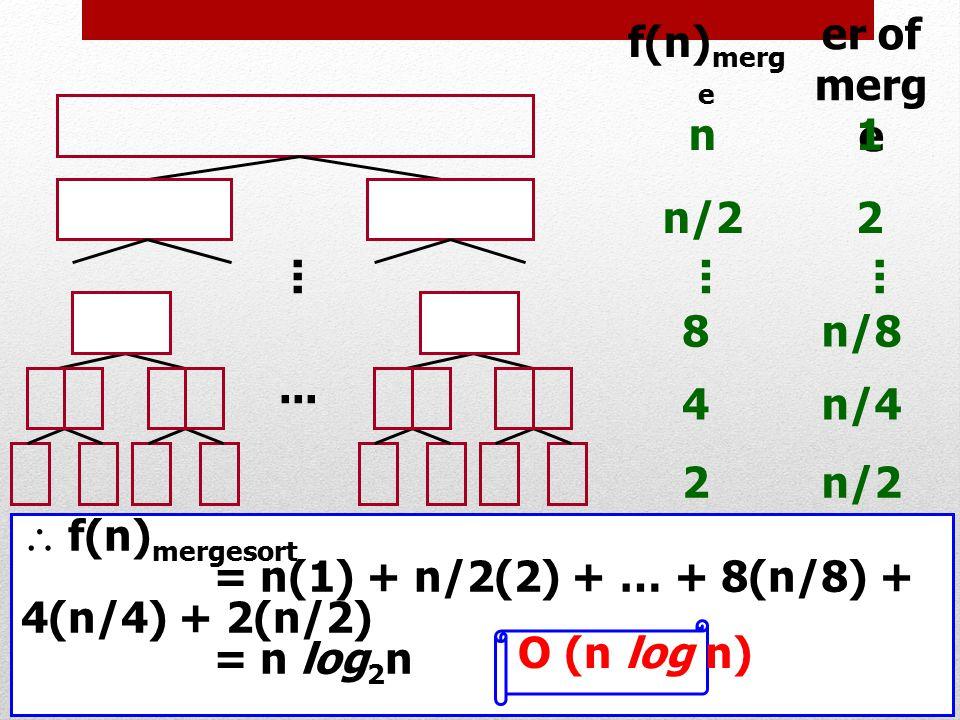 f(n)merge number of merge. n. 1. n/2. 2. ... ... ... 8. n/8. ... 4. n/4. 2. n/2.  f(n)mergesort.