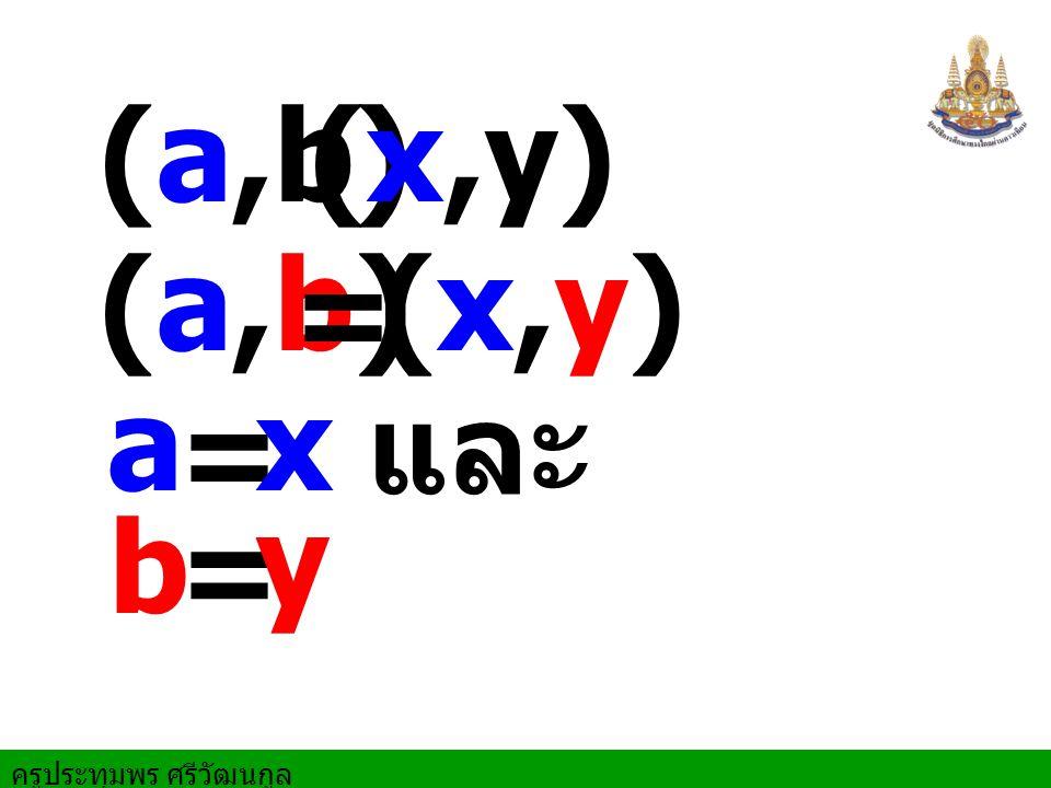 (a,b) (x,y) (a,b) (x,y) = a x = และ b y =