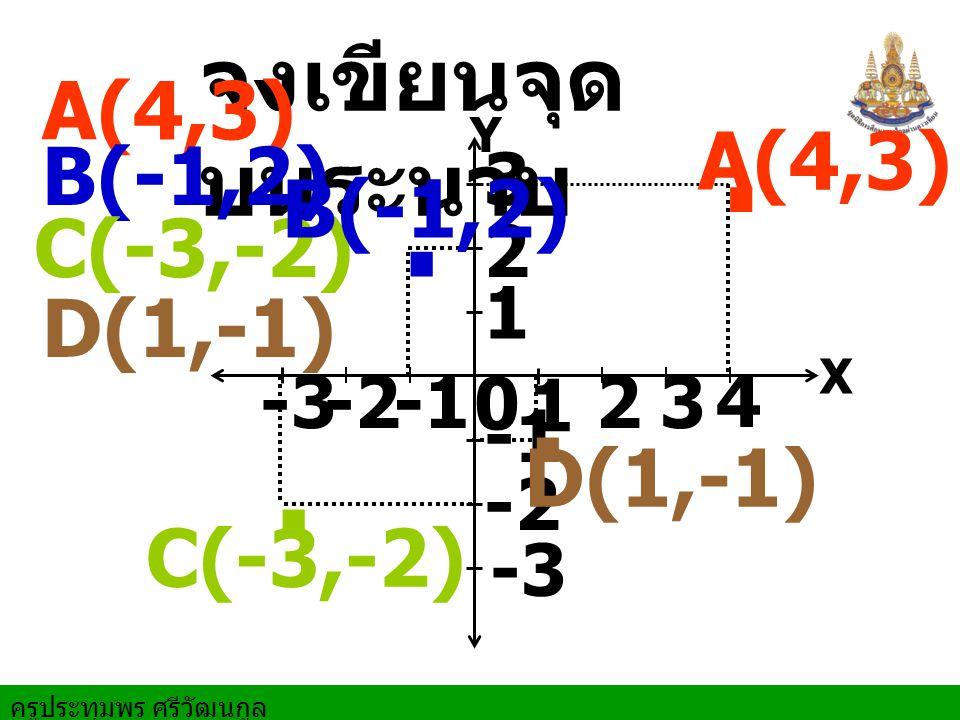 . . . . จงเขียนจุดบนระนาบ A(4,3) A(4,3) B(-1,2) B(-1,2) C(-3,-2)