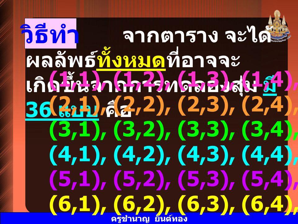 วิธีทำ จากตาราง จะได้ผลลัพธ์ทั้งหมดที่อาจจะเกิดขึ้นจากการทดลองสุ่ม มี 36 แบบ คือ. (1,1), (1,2), (1,3), (1,4), (1,5), (1,6)