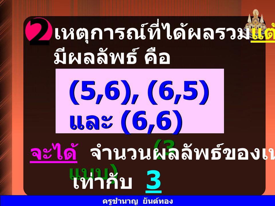 2 (5,6), (6,5) และ (6,6) เหตุการณ์ที่ได้ผลรวมแต้มมากกว่า 10