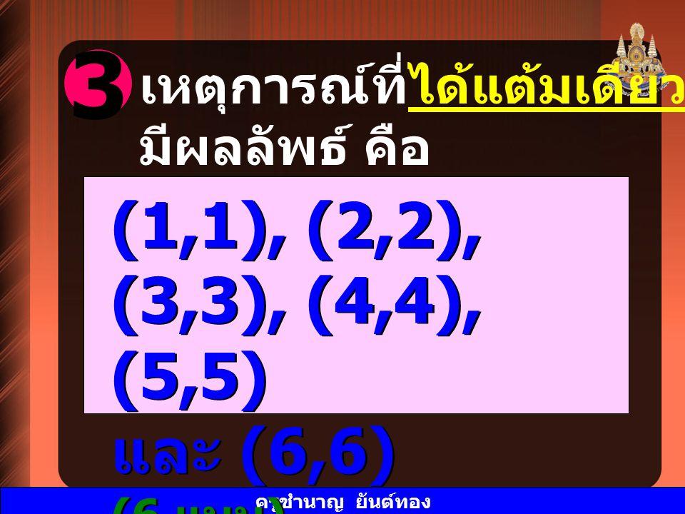 3 เหตุการณ์ที่ได้แต้มเดียวกันทั้งสองลูก. มีผลลัพธ์ คือ. (1,1), (2,2), (3,3), (4,4), (5,5) และ (6,6)