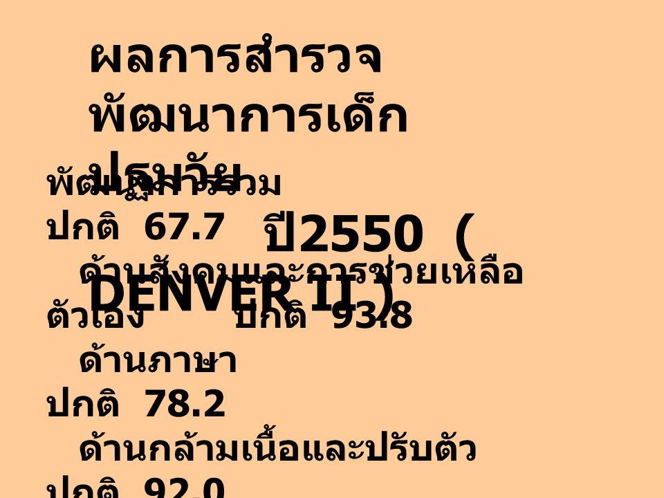ผลการสำรวจพัฒนาการเด็กปฐมวัย ปี2550 ( DENVER II )