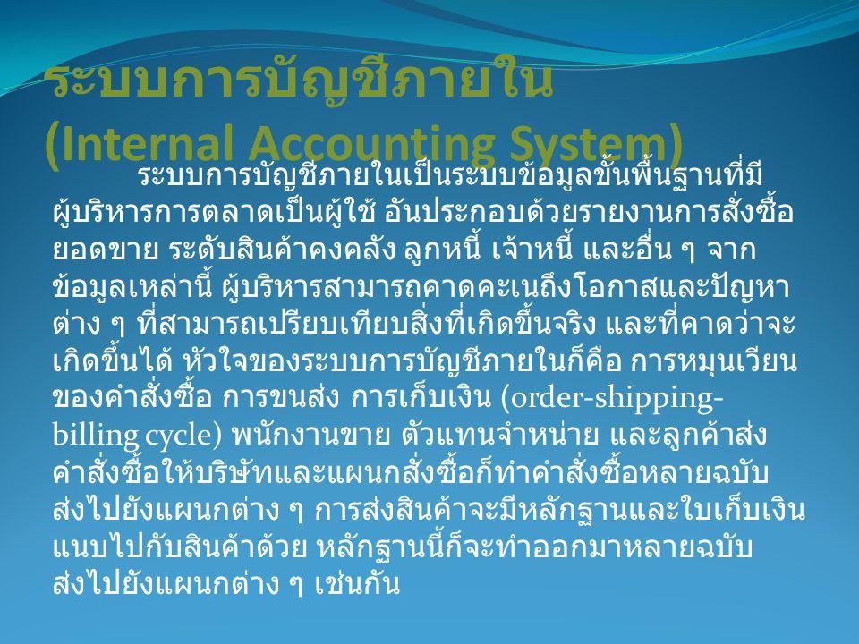 ระบบการบัญชีภายใน (Internal Accounting System)