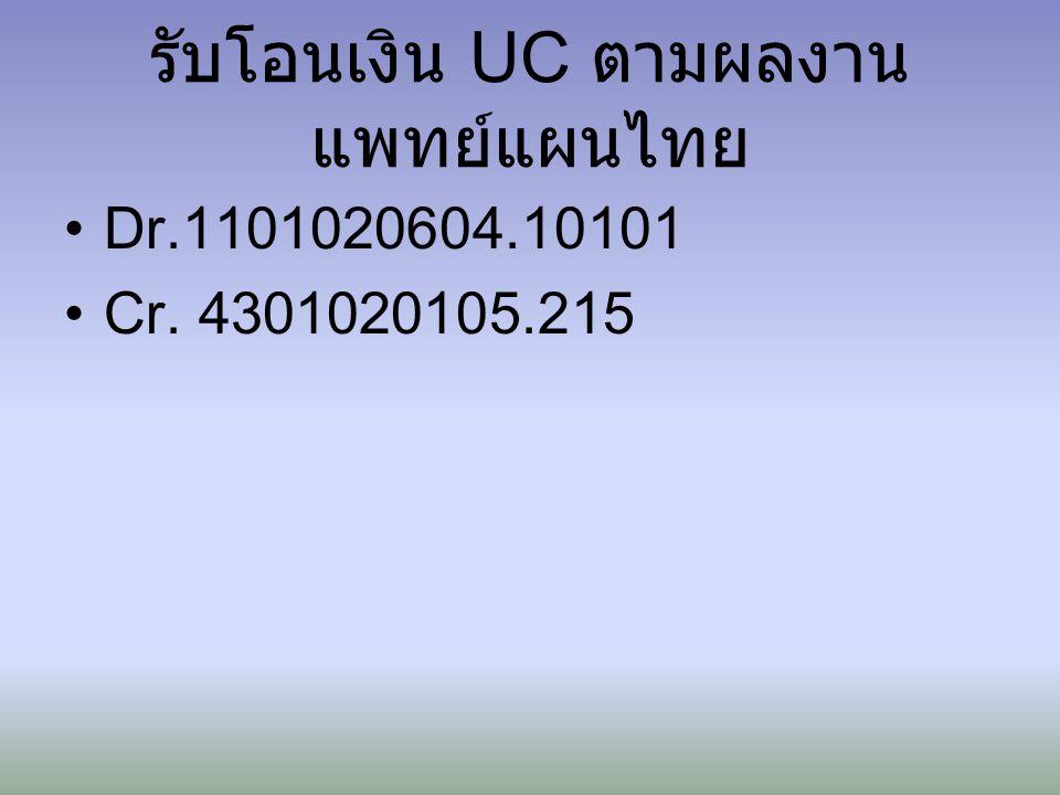 รับโอนเงิน UC ตามผลงาน แพทย์แผนไทย