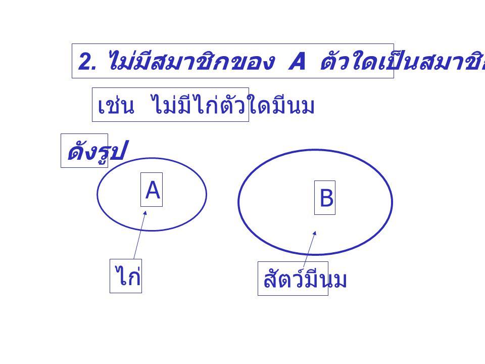 2. ไม่มีสมาชิกของ A ตัวใดเป็นสมาชิกของ B