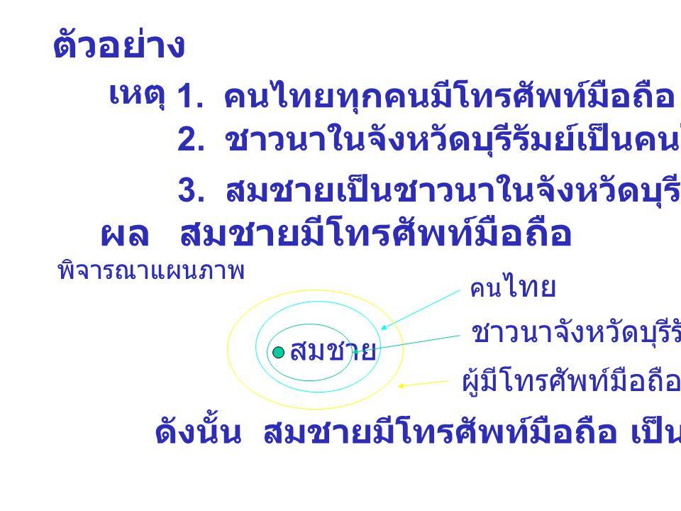สมชายมีโทรศัพท์มือถือ