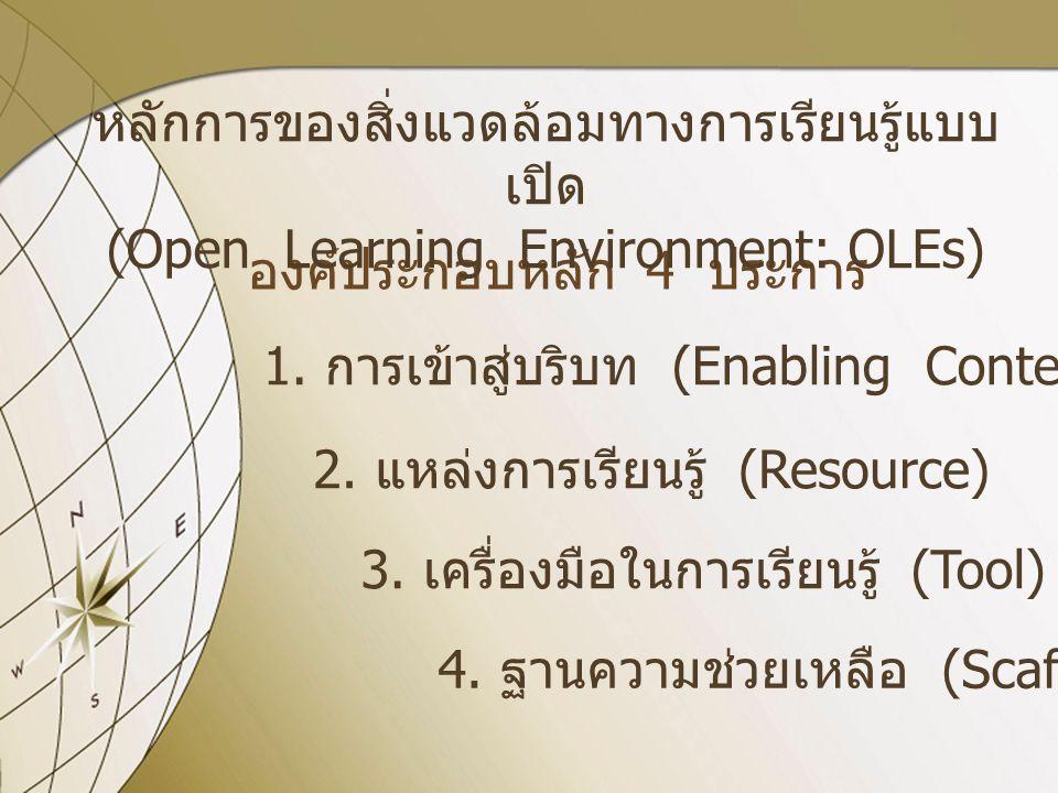องค์ประกอบหลัก 4 ประการ