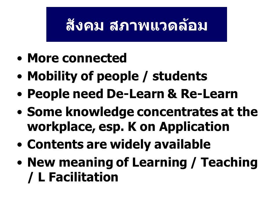 สังคม สภาพแวดล้อม More connected Mobility of people / students