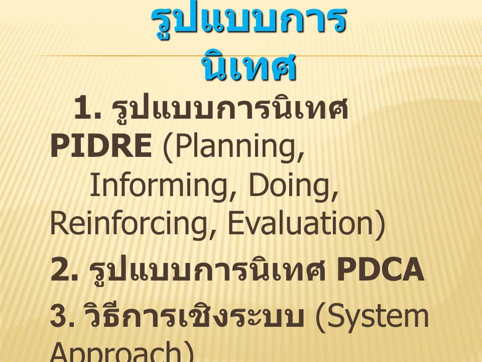 รูปแบบการนิเทศ 2. รูปแบบการนิเทศ PDCA