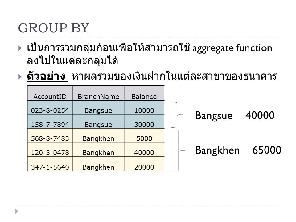 GROUP BY Bangsue 40000 Bangkhen 65000