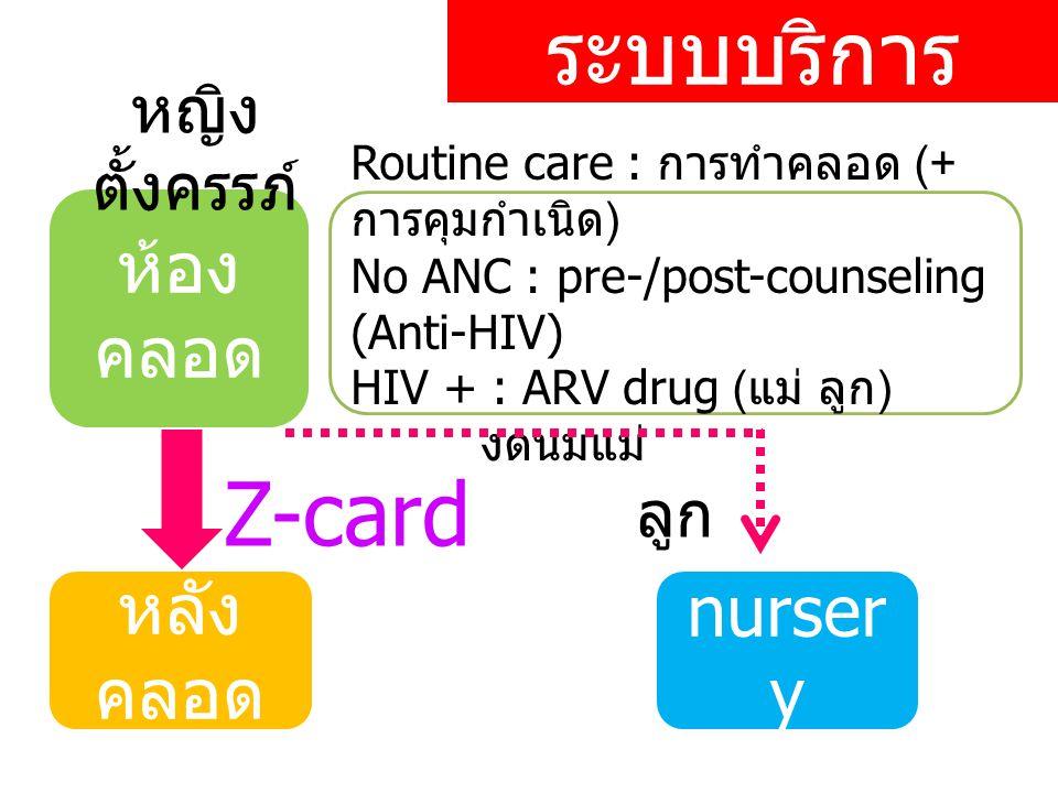 ระบบบริการ Z-card ห้องคลอด หลังคลอด nursery หญิงตั้งครรภ์ ลูก