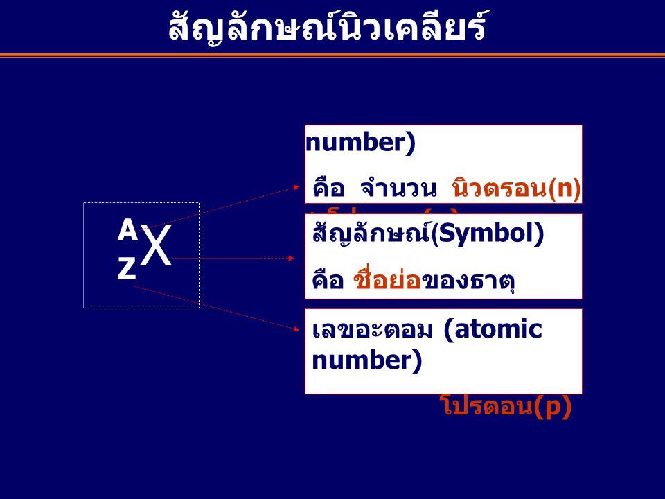 X สัญลักษณ์นิวเคลียร์ A Z เลขมวล (mass number)