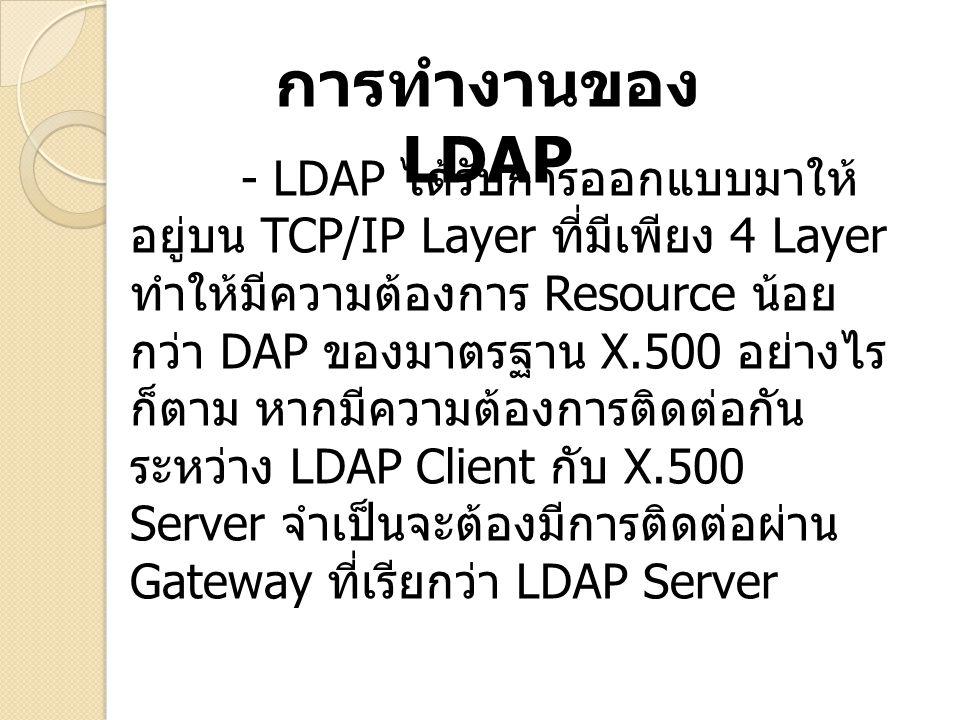 การทำงานของ LDAP