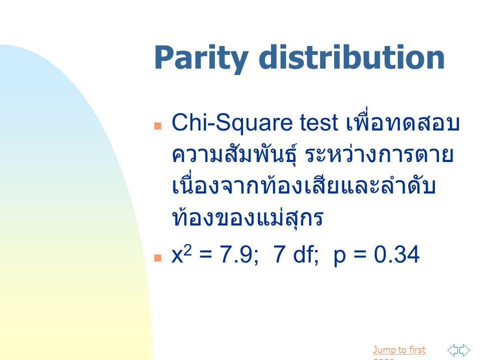 Parity distribution Chi-Square test เพื่อทดสอบความสัมพันธุ์ ระหว่างการตายเนื่องจากท้องเสียและลำดับท้องของแม่สุกร.