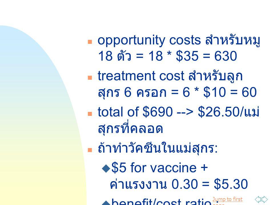 opportunity costs สำหรับหมู 18 ตัว = 18 * $35 = 630