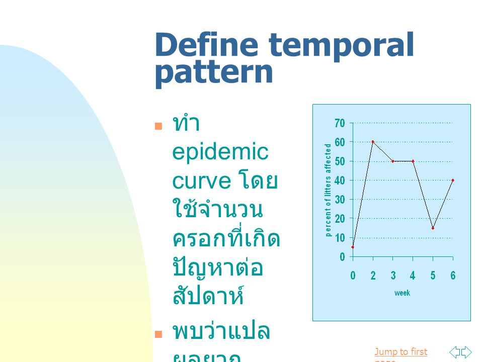 Define temporal pattern