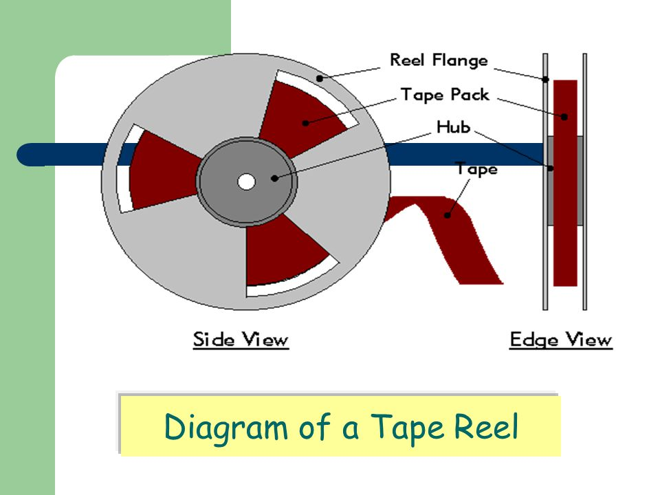 Diagram of a Tape Reel